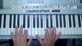 Mira Sus Manos  Evan Craft & Marcos Witt  Piano