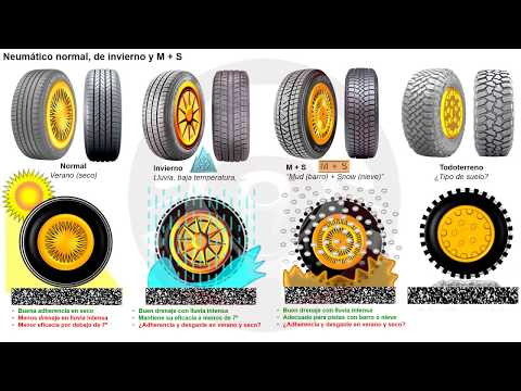 Pavimento deslizante, que es mejor ¿neumáticos de invierno, M+S o 4x4? (1/6)