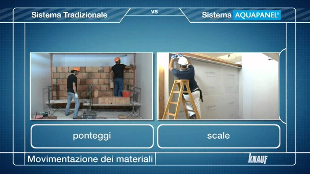 Pareti Esterne Knauf : Knauf video comparativo: esterni aquapanel pt 2 youtube