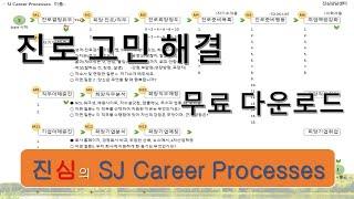 SJ Career Processes 진로관련 도구 무료…