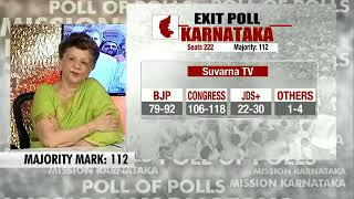 Discussion on Karnataka Assembly Elections 2018 Exit polls- NDTV