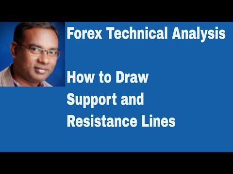 Free Forex Technical Analysis Training Course in Telugu Day 5 - How to Use Support and Resistance