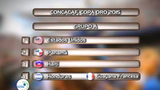 PROGRAMA 321 GRUPOS Y CALENDARIO DE JUEGOS DE SELECCION GUATEMALTECA EN LA COPA ORO