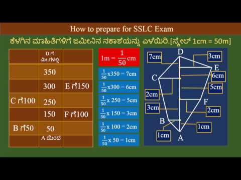 SSLC Maths Target 50 2Marks Part 5/1 scale drawing Kannada