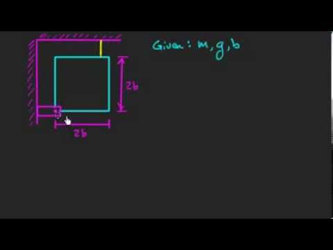 Swinging Plate (Analytical) - Engineering Dynamics Notes & Problems
