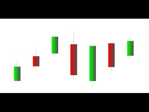 VDO สอนเล่นหุ้นฟรี บันทึกข้อผิดพลาดในการเล่นหุ้น เรียนเทคนิคกราฟหุ้น Realtime Part 89 Jas/Ttaw5/Ajd
