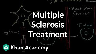 Multiple sclerosis treatment | Nervous system diseases | NCLEX-RN | Khan Academy