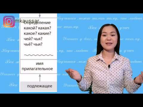 Русский язык 4 класс 15.04. Второстепенные члены предложения. Синтаксический разбор предложения.