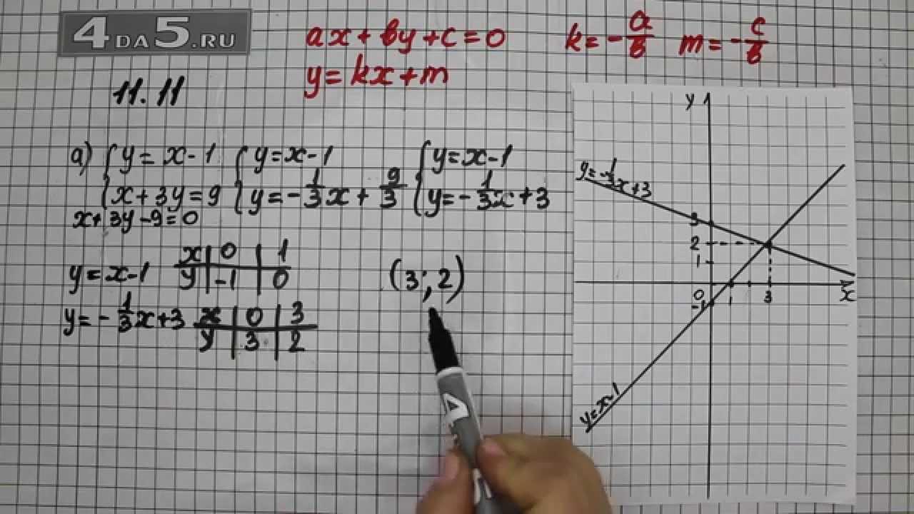 Гдз по математике 7 класс мордкович смотреть