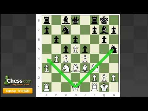 Learn To Play Chess How To Use The Queen