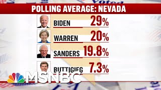How 2020 Democratic Candidates Are Vying For The Crucial Latino Vote | Deadline | Msnbc