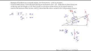 chapter 4 example 5 block accelerating down a frictionless inclined plane