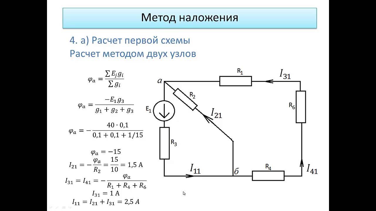 Метод наложения задачи с решением задача на цикл с предусловием пример решение