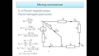 видео Метод наложения