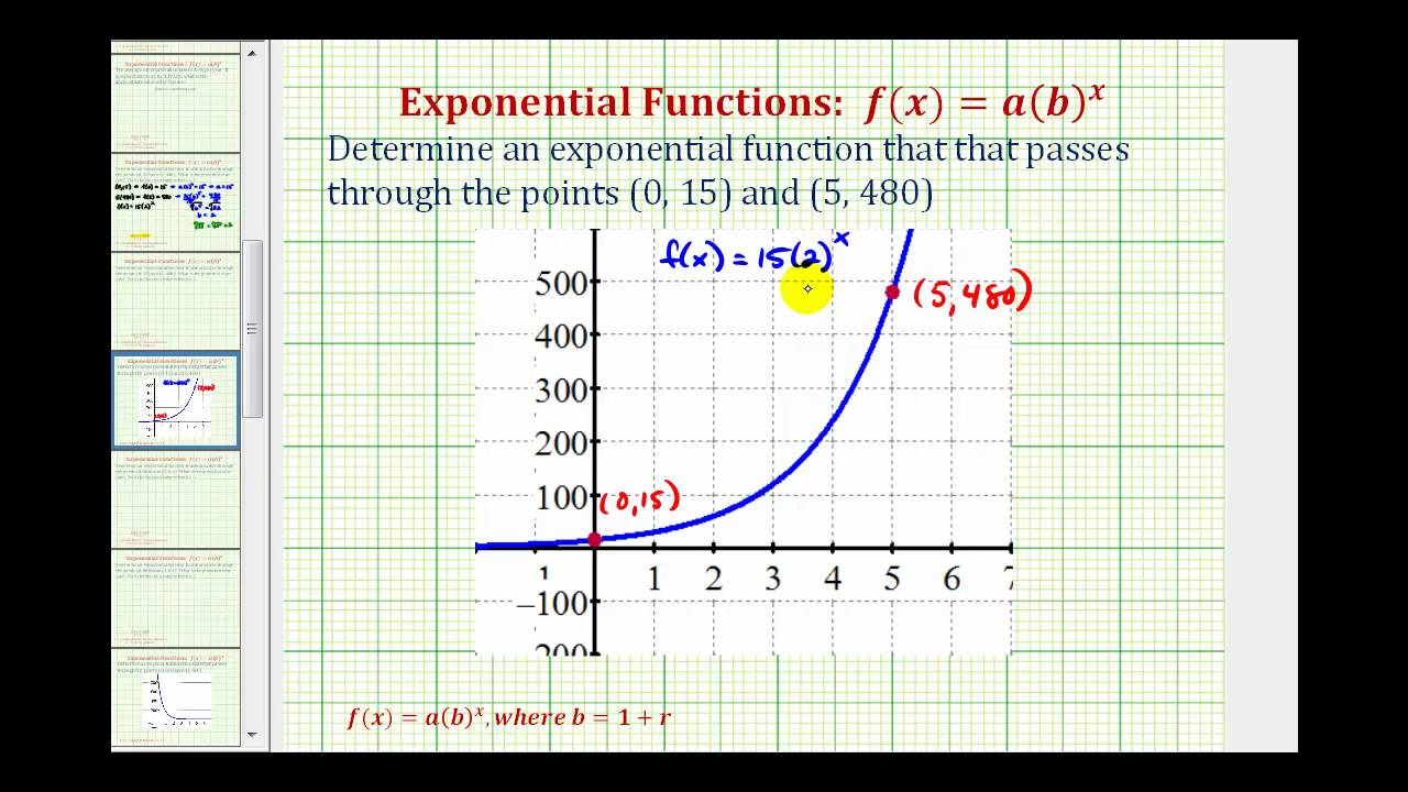 5d79010f00a Ex  Find an Exponential Growth Function Given Two Points - Initial Value  Given