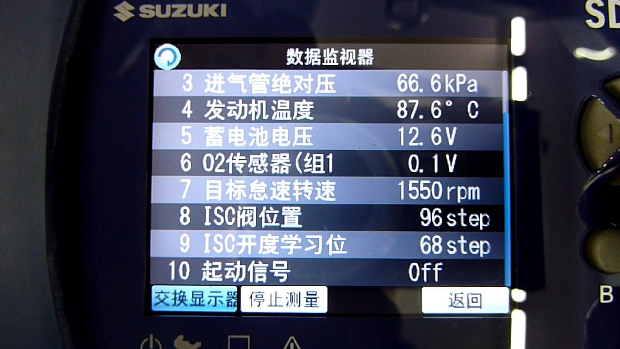Address 110之SDS-2診斷系統操作流程