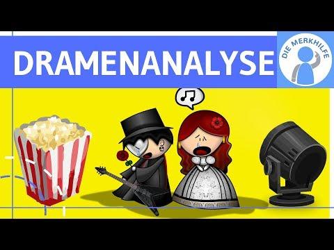 Analysevorgehen // Epische Texte analysieren // Deutsch // Schülerhilfe Lernvideoиз YouTube · Длительность: 1 мин41 с