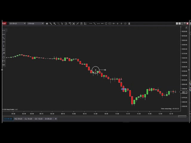 090320 -- Daily Market Review ES CL NQ - Live Futures Trading Call Room