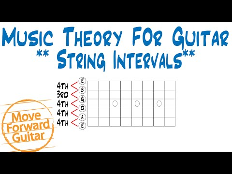 music theory for guitar  string intervals