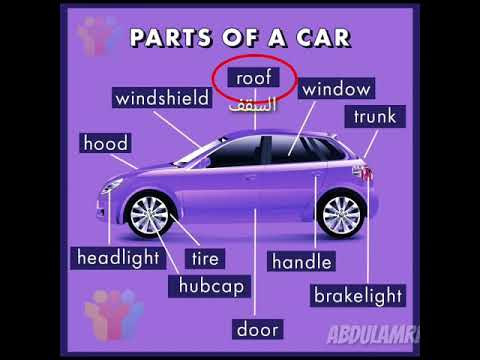 مفردات أجزاء السيارة في اللغة الانجليزية Car Parts Vocabulary Youtube
