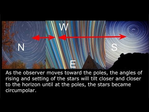 The Mechanics And Motions Of The Sky: Flat Earth #flatearthr