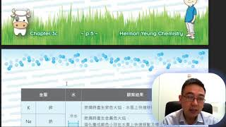 HKDSE Chemistry 全彩筆記 download link: https://hermanutube.blogspo...