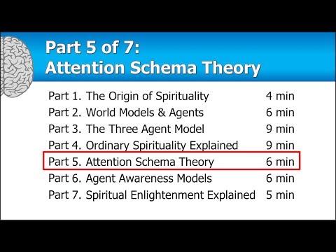 Part 5: Attention Schema Theory