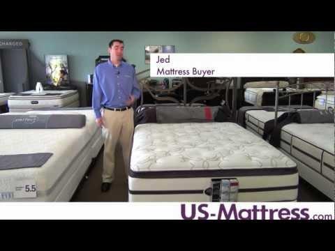 Beautyrest Elite Pillow Top Mattress Cprc
