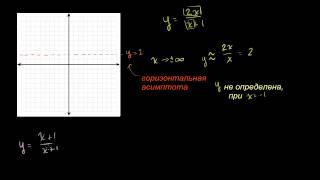 График дробно-рациональной функции (Пример)