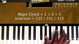 Major Chords (easy Piano Lesson) How To Play The Piano