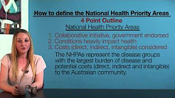 hqdefault - Back Pain A National Health Priority Area In Australia