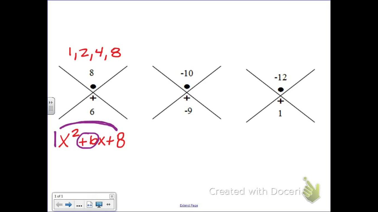 Common Core Math: Factoring Trinomials, X-Factor Chart