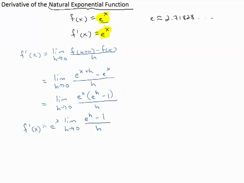 The Derivative of the Natural Exponential Function - YouTube