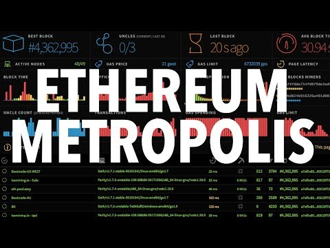 Ethereum $345 And Rising Before Metropolis | Can We Hit $400?
