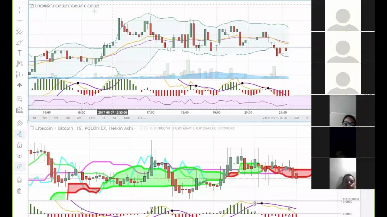 Crypto Asset Exchange - Log In - Poloniex