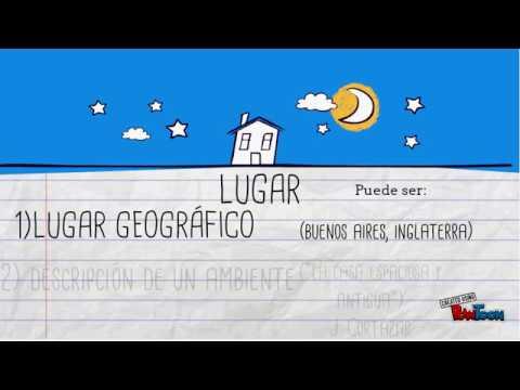 El Marco Narrativo - Personajes, Lugar y tiempo en la narración ...