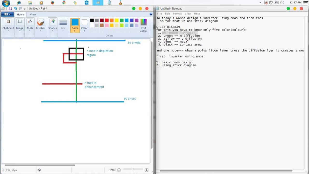 stick diagram cmo inverter [ 1280 x 720 Pixel ]