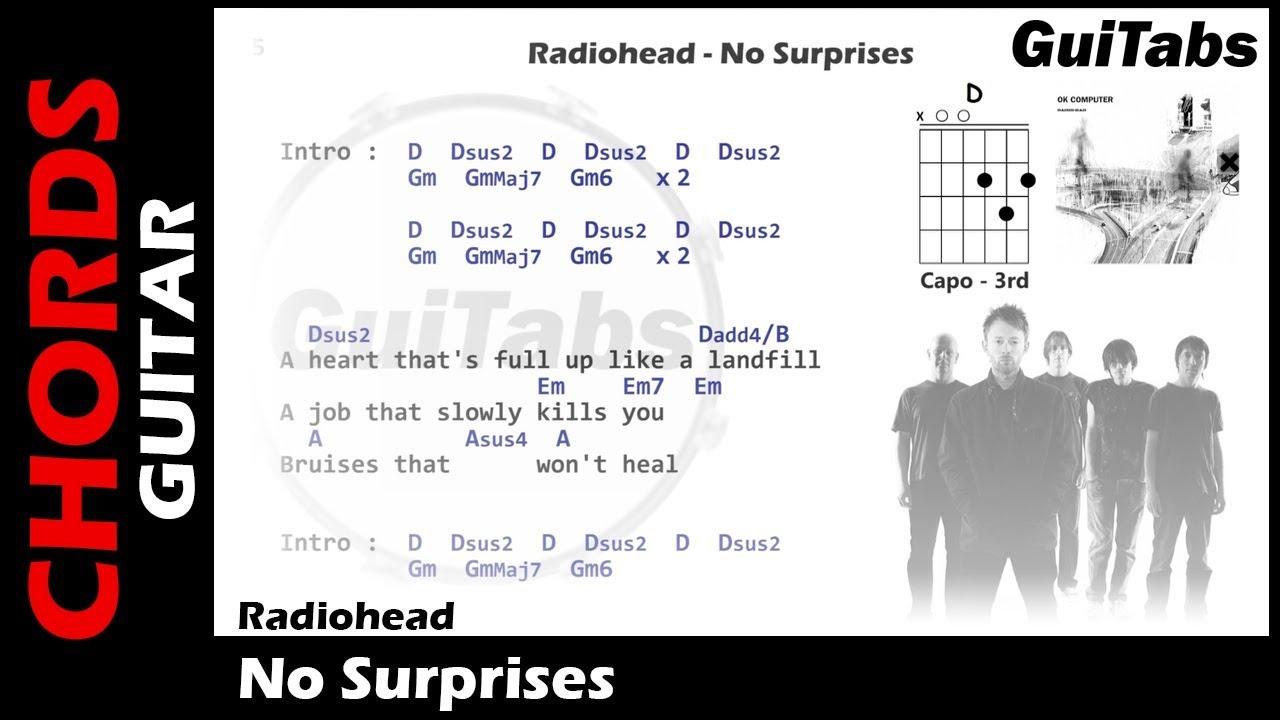 Radiohead No Surprises Lyrics And Guitar Chords Youtube