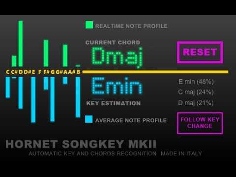 Plugin Review Ep.3 Hornet songkey mk2 Find the key of music Easy
