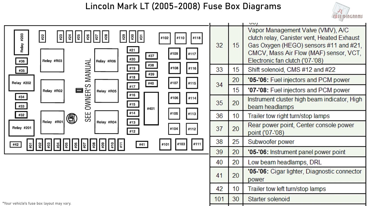 Lincoln Mark Lt  2005-2008  Fuse Box Diagrams