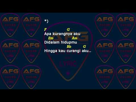 Armada - Asal Kau Bahagia [Chord and Lyrics by AFG]
