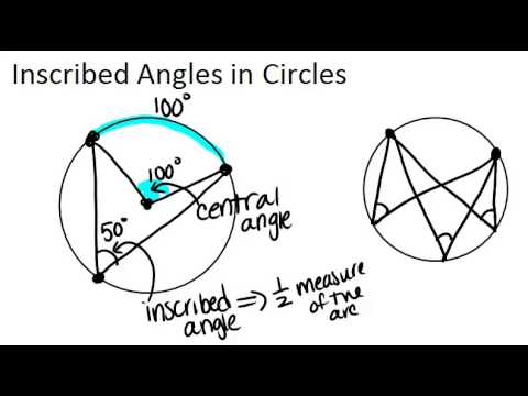 Inscribed Angles in Circles: Lesson (Geometry Concepts ...