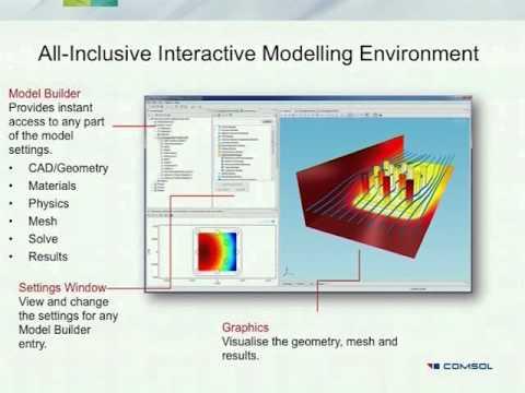 Multiphysics Modelling of Sensors and Actuators