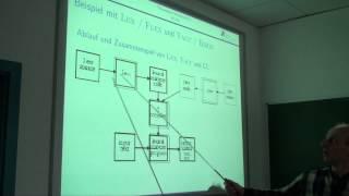 Theoretische Informatik Vorlesung Nr. 13