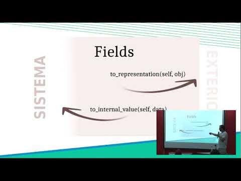 Image from Lidiando con formatos y unidades en nuestra API REST