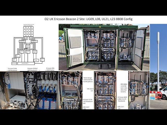 Inside latest O2 Ericsson Beacon 2 Pole Cabinets: Ericsson