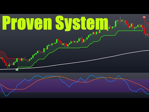 Make A Living In 15 Minutes Per Day Trading This Easy Profitable Strategy