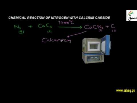 Chemical Reaction Of Nitrogen With Calcium Carbide