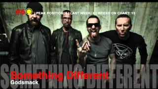Top 10 Mainstream Rock Songs || Week of January 03 2015