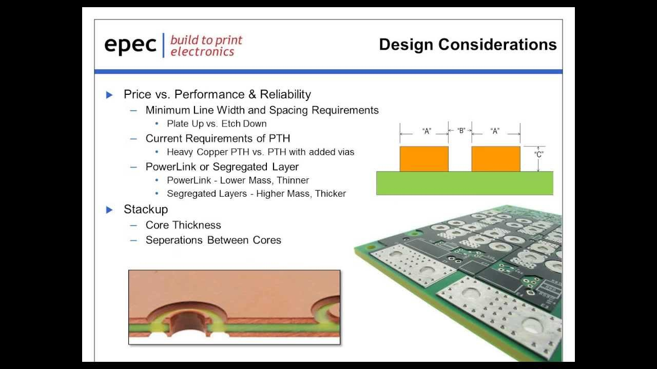 Extreme Copper Pcb Capabilities Webinar Youtube Images Of Multilayered Multilayer Circuit Board 43756827